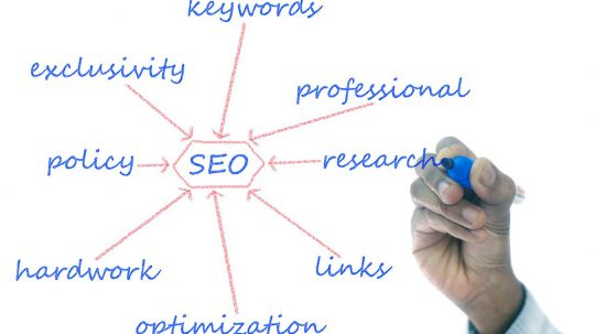 SEO Content Strategy Tips